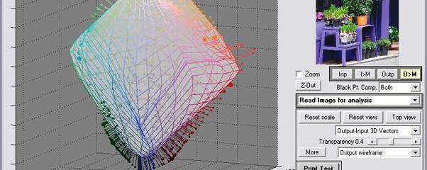 Gamut Vision – Nepostradatelný nástroj pro správu barev