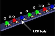 LED body